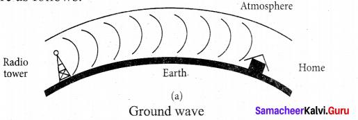 Tamil Nadu 12th Physics Model Question Paper 1 English Medium - 27
