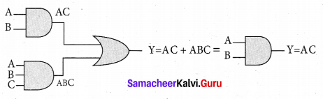 Tamil Nadu 12th Physics Model Question Paper 1 English Medium - 4