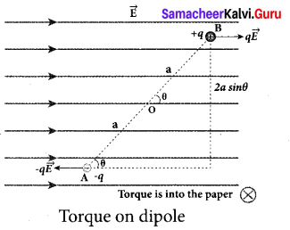 Tamil Nadu 12th Physics Model Question Paper 1 English Medium - 7