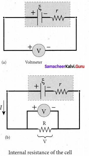 Tamil Nadu 12th Physics Model Question Paper 1 English Medium - 8