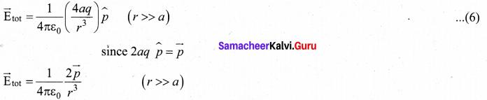 Tamil Nadu 12th Physics Model Question Paper 2 English Medium - 12