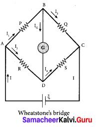 Tamil Nadu 12th Physics Model Question Paper 2 English Medium - 18