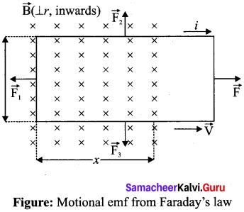 Tamil Nadu 12th Physics Model Question Paper 2 English Medium - 21