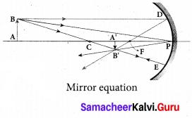 Tamil Nadu 12th Physics Model Question Paper 2 English Medium - 22