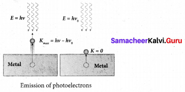 Tamil Nadu 12th Physics Model Question Paper 2 English Medium - 25