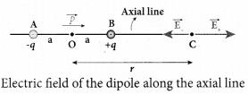 Tamil Nadu 12th Physics Model Question Paper 2 English Medium - 6