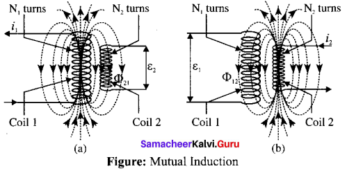 Tamil Nadu 12th Physics Model Question Paper 3 English Medium - 18