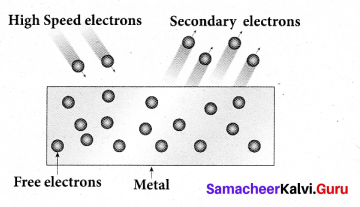 Tamil Nadu 12th Physics Model Question Paper 3 English Medium - 26
