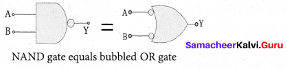 Tamil Nadu 12th Physics Model Question Paper 3 English Medium - 30