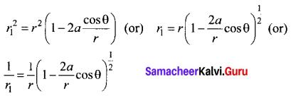 Tamil Nadu 12th Physics Model Question Paper 4 English Medium - 11