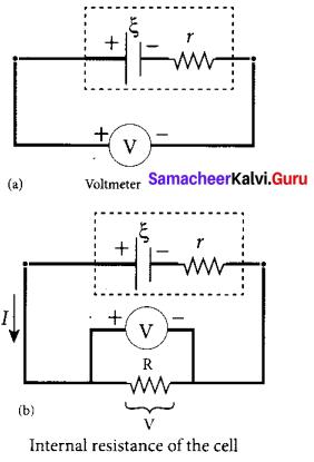 Tamil Nadu 12th Physics Model Question Paper 4 English Medium - 14