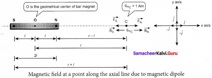 Tamil Nadu 12th Physics Model Question Paper 4 English Medium - 15