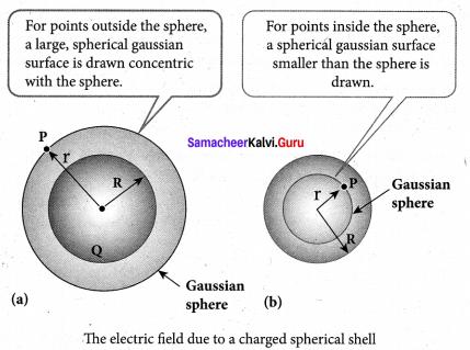 Tamil Nadu 12th Physics Model Question Paper 5 English Medium - 10