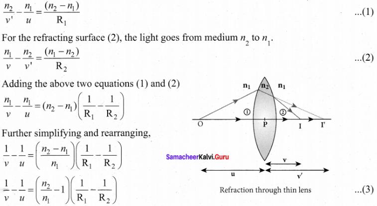 Tamil Nadu 12th Physics Model Question Paper 5 English Medium - 26