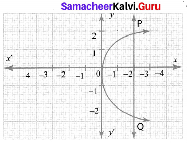Samacheer Kalvi 10th Maths Chapter 1 Relations and Functions Additional Questions 3