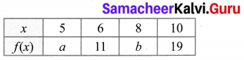 Samacheer Kalvi 10th Maths Chapter 1 Relations and Functions Additional Questions 9