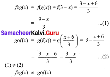 10th Maths Exercise 1.5 Samacheer Kalvi Chapter 1 Relations And Functions