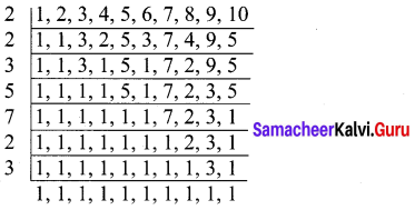 Samacheer Kalvi 10th Maths Chapter 2 Numbers and Sequences Ex 2.10 2