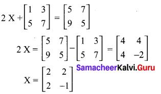 Samacheer Kalvi 10th Maths Graph Solutions Chapter 3 Algebra Ex 3.19