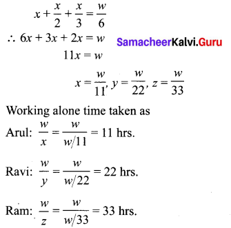 10th Algebra Solutions Chapter 3 Samacheer Kalvi