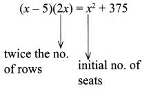 Samacheer Kalvi 10th Maths Book Answers Solutions Chapter 3 Algebra Unit Exercise 3
