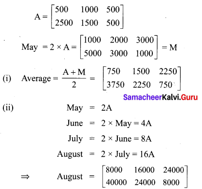 10th Maths Samacheer Kalvi Solution Chapter 3 Algebra Unit Exercise 3