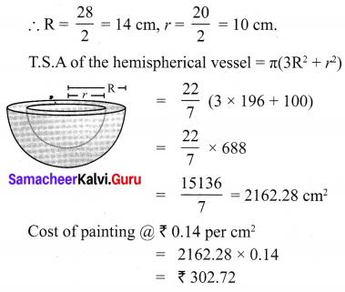 Mensuration 10th Samacheer Kalvi Chapter 7 Ex 7.1