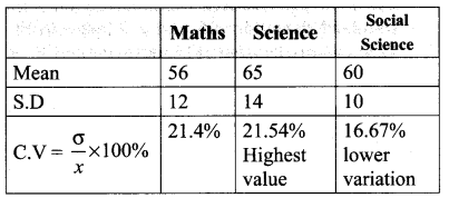 10th Class Exercise 8.2 Samacheer Kalvi Maths Solutions Chapter 8 Statistics And Probability