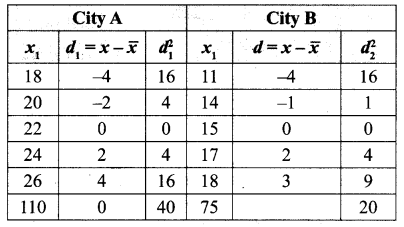 Samacheer Kalvi 10th Maths Chapter 8 Statistics and Probability Ex 8.2 14