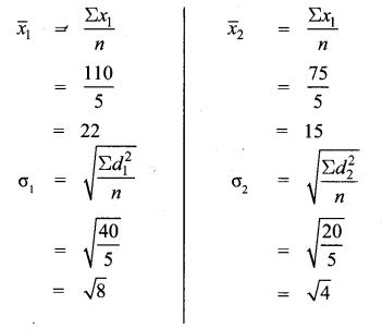 Samacheer Kalvi 10th Maths Chapter 8 Statistics and Probability Ex 8.2 15