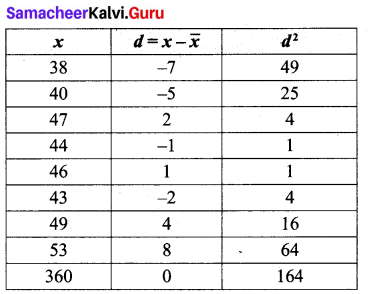 Class 10th Exercise 8.2 Samacheer Kalvi Maths Solutions Chapter 8 Statistics And Probability