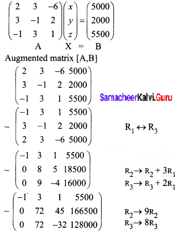 Samacheer Kalvi 12th Business Maths Solutions Chapter 1 Applications of Matrices and Determinants Ex 1.1 Q7.1