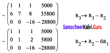Samacheer Kalvi 12th Business Maths Solutions Chapter 1 Applications of Matrices and Determinants Ex 1.1 Q8.1