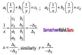 Samacheer Kalvi 12th Business Maths Solutions Chapter 1 Applications of Matrices and Determinants Ex 1.4 14