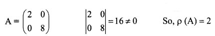 Samacheer Kalvi 12th Business Maths Solutions Chapter 1 Applications of Matrices and Determinants Ex 1.4 4