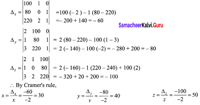Samacheer Kalvi 12th Business Maths Solutions Chapter 1 Applications of Matrices and Determinants Miscellaneous Problems 7
