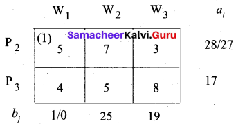 Samacheer Kalvi 12th Business Maths Solutions Chapter 10 Operations Research Additional Problems 16