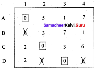 Samacheer Kalvi 12th Business Maths Solutions Chapter 10 Operations Research Additional Problems 30