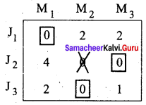 Samacheer Kalvi 12th Business Maths Solutions Chapter 10 Operations Research Additional Problems 4