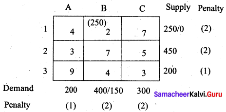 Samacheer Kalvi 12th Business Maths Solutions Chapter 10 Operations Research Additional Problems 45