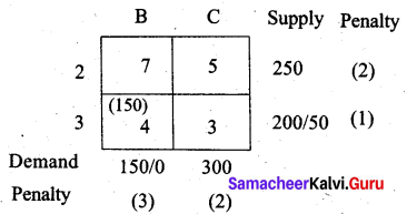 Samacheer Kalvi 12th Business Maths Solutions Chapter 10 Operations Research Additional Problems 47