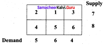 Samacheer Kalvi 12th Business Maths Solutions Chapter 10 Operations Research Additional Problems 6