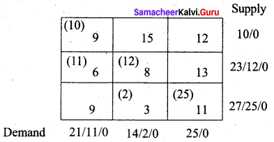 Samacheer Kalvi 12th Business Maths Solutions Chapter 10 Operations Research Additional Problems 9