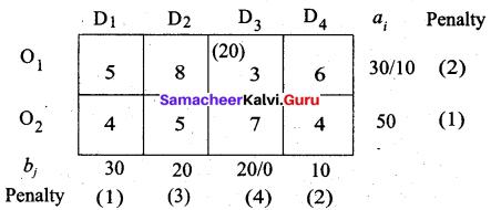 Samacheer Kalvi 12th Business Maths Solutions Chapter 10 Operations Research Ex 10.1 34