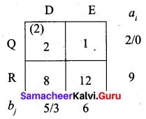 Samacheer Kalvi 12th Business Maths Solutions Chapter 10 Operations Research Ex 10.1 44