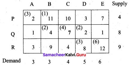 Samacheer Kalvi 12th Business Maths Solutions Chapter 10 Operations Research Ex 10.1 46