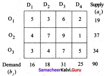 Samacheer Kalvi 12th Business Maths Solutions Chapter 10 Operations Research Ex 10.1 5