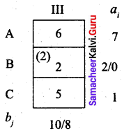 Samacheer Kalvi 12th Business Maths Solutions Chapter 10 Operations Research Ex 10.1 55