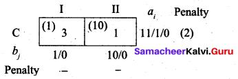 Samaacheer Kalvi 12th Business Maths Solutions Chapter 10 Operations Research Ex 10.1 62