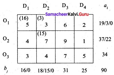 Samacheer Kalvi 12th Business Maths Solutions Chapter 10 Operations Research Ex 10.1 7